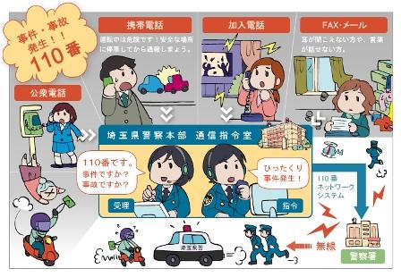 110番の仕組み - 埼玉県警察