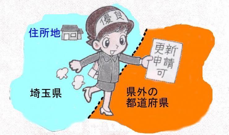 更新 免許 埼玉 運転 県